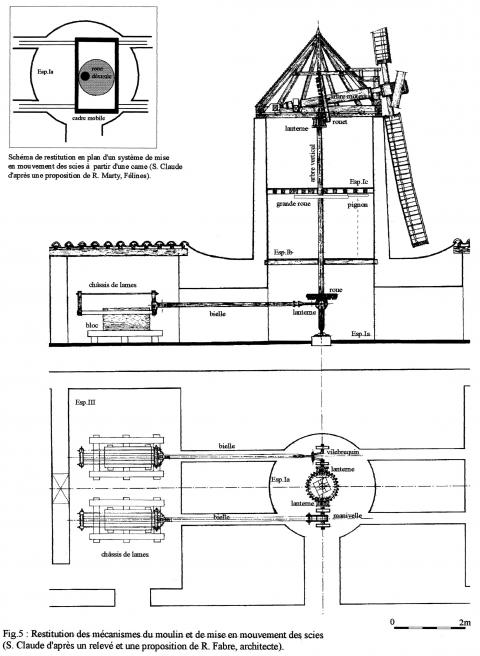 Du vent pour scier le marbre - Plan moulin a vent en bois pour jardin ...