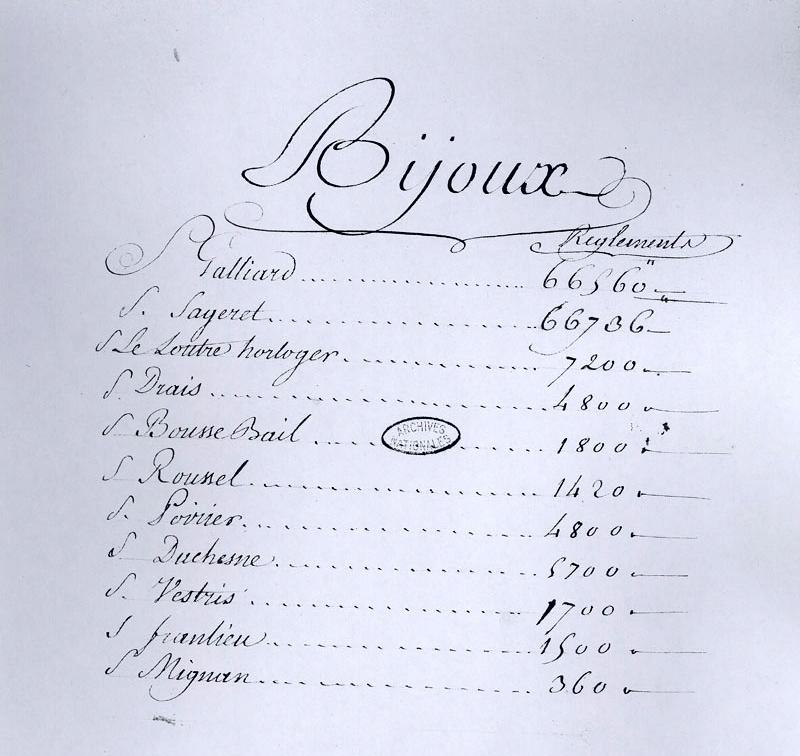 la corbeille de mariage de la dauphine en 1770 le premier serre bijoux de marie antoinette. Black Bedroom Furniture Sets. Home Design Ideas