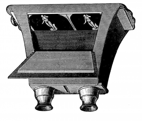 "The ""Brewster stereoscope"", 1849.  Source : Popular Science Monthly, vol.21, New York, 1882"