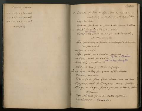 Fig. 2: George Eliot's Greek Vocabulary (n. pag.). Unpublished notebook, n.d. Courtesy of Special Collections, Mary Couts Burnett Library, Texas Christian University.