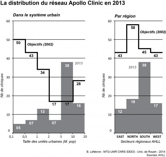 Articles de datation 2012