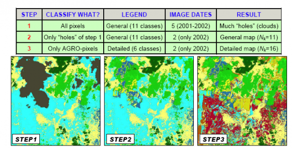 A field-based crop and land use map over Sanjiang plain in