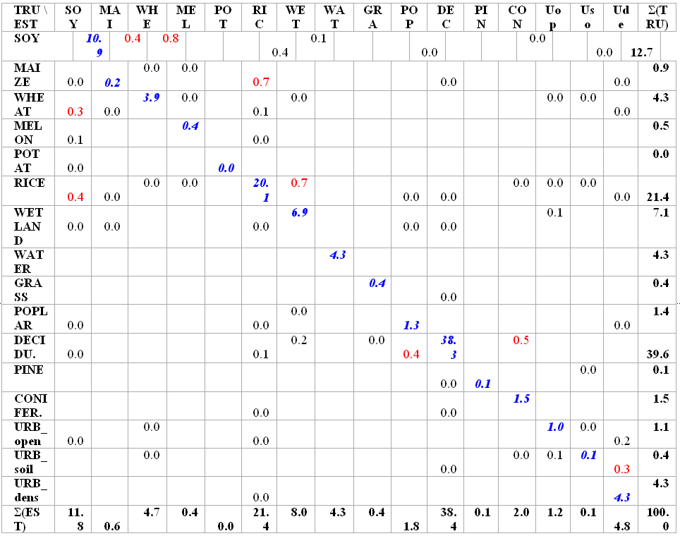 Cc conversion to horsepower calculator