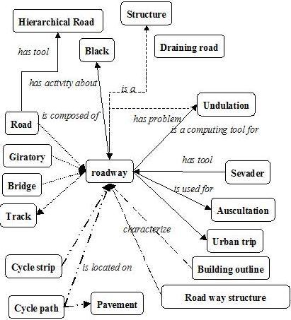 shop cyclodextrin chemistry