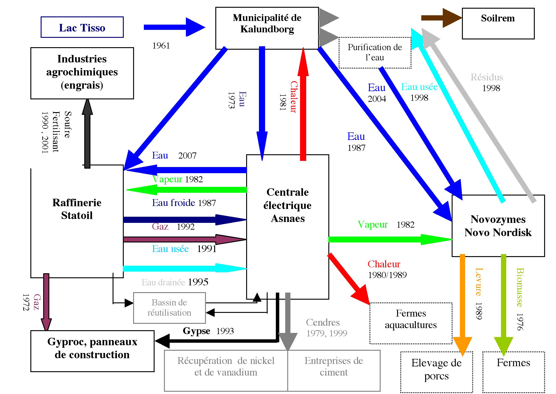 chauffage central au gaz
