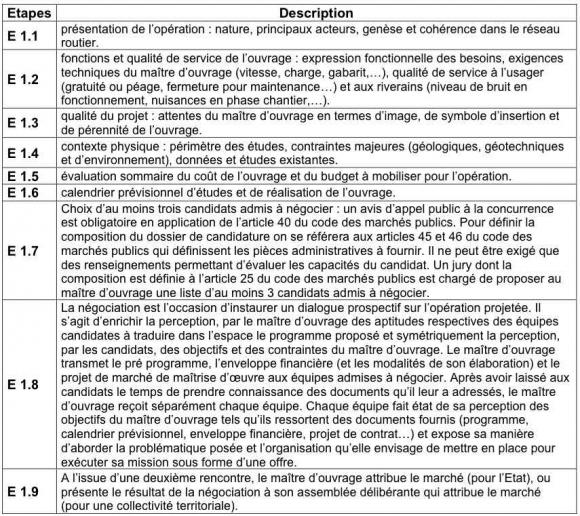 Objectifs Du Contrat Caf Et La Maire De Paris