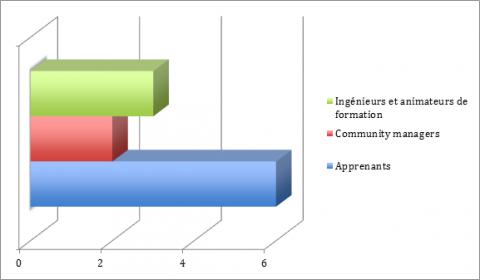 Image Result For Recherche Teletravail A