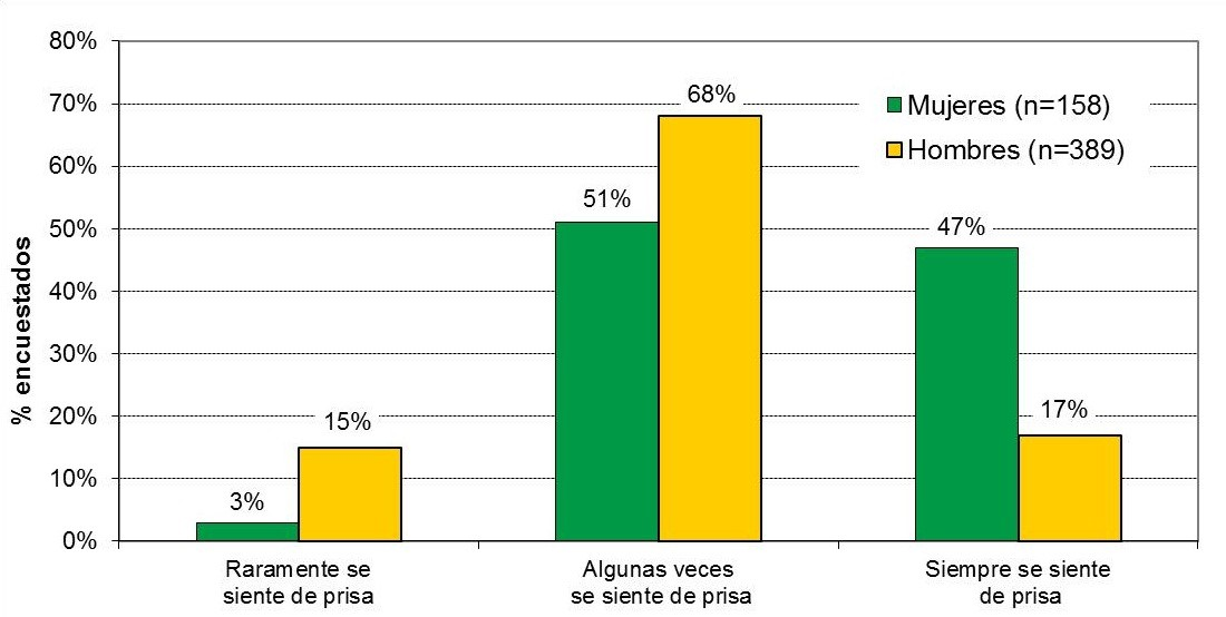 Comparación de mujeres y hombres de experiencias en la judicatura ...