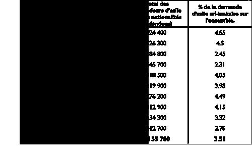 Léquipe vainqueur du tirage au sort peut choisir entre la possession du ballon en début de rencontre ou au début de léventuelle prolongation.