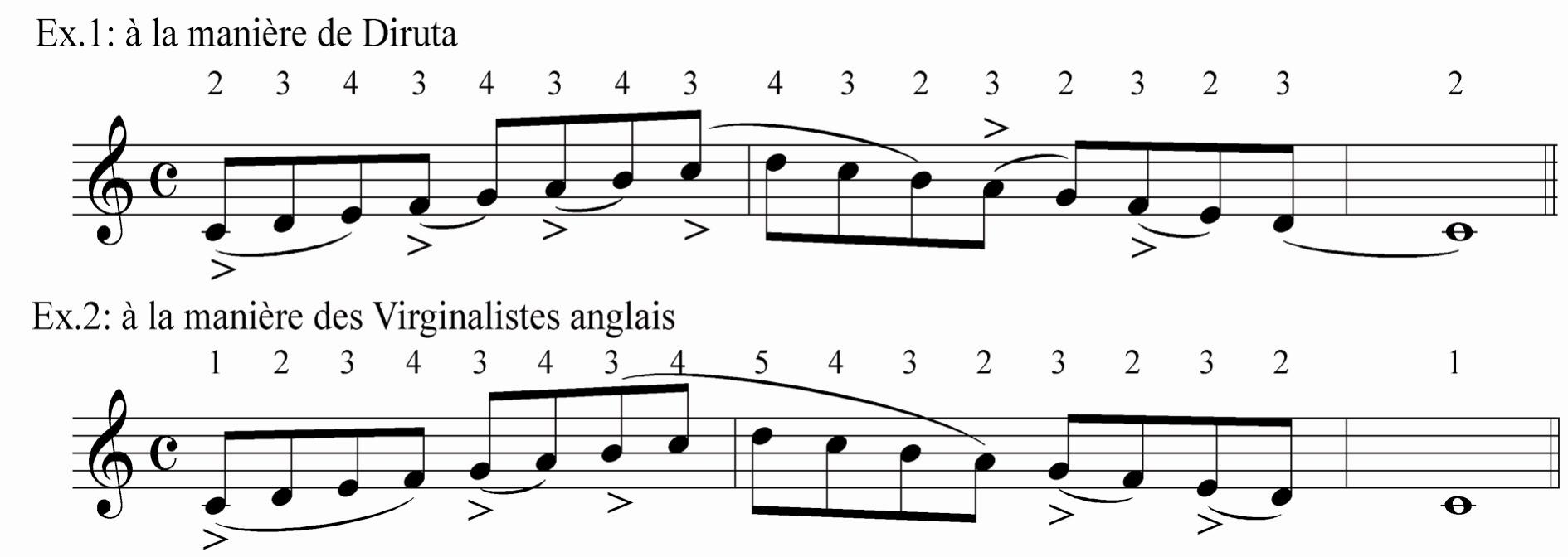 Top Didactique de la musique : Apports d'une approche comparatiste LL95