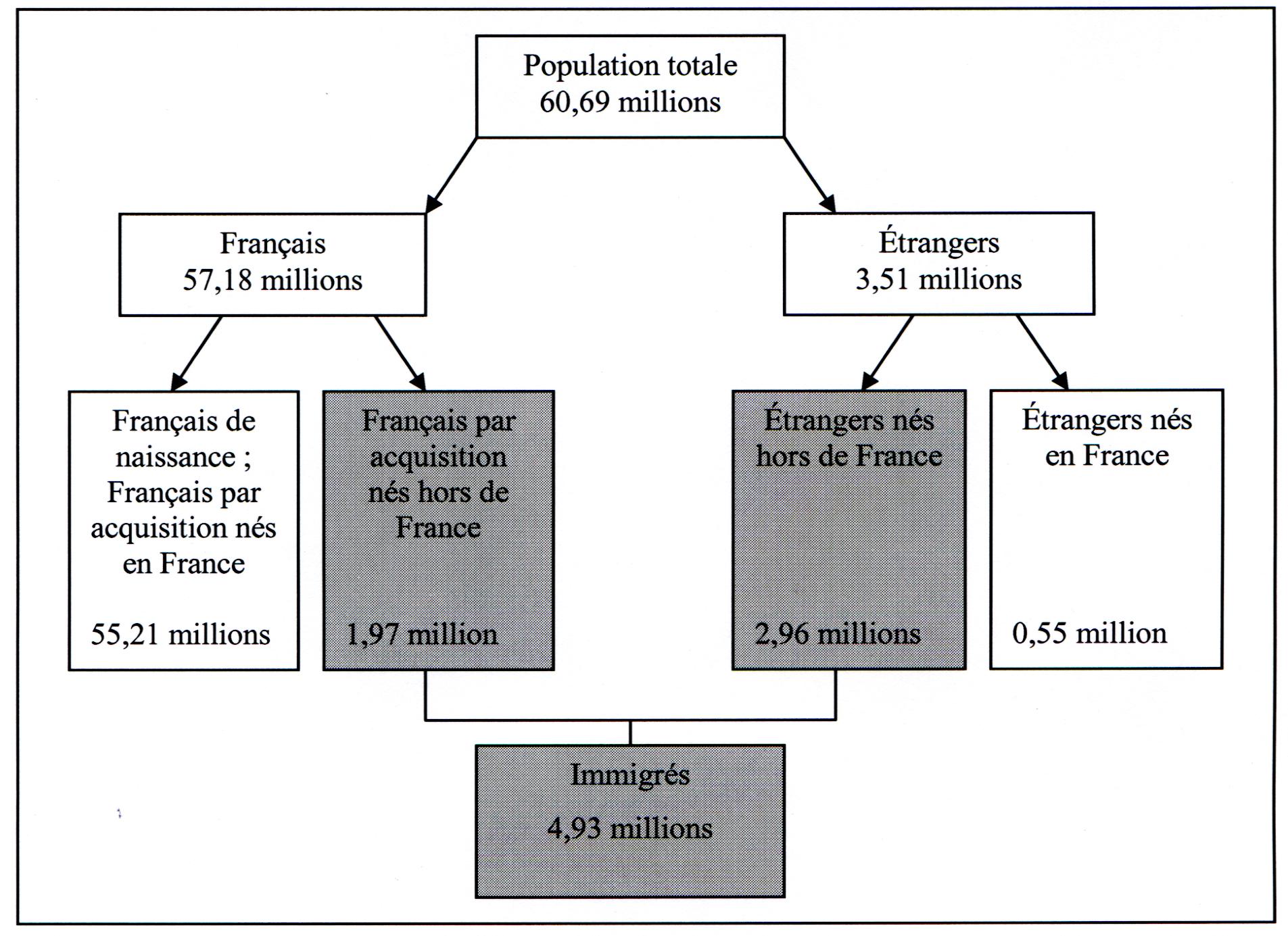Comment Declarer Les Ressource Trimestriel Prime D Activit Ef Bf Bd A La Caf