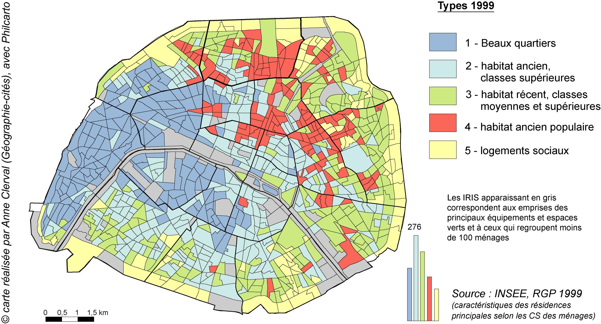 Politiques urbaines et gentrification, une analyse critique à ...