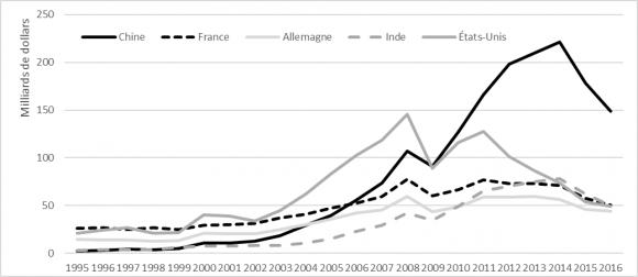 indien rencontres agences Royaume-Uni