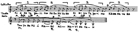 Fig. 2 : Chant de Shidai de Kagekiyo.