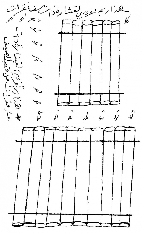 Fig. 2 : La qithâra à six tiges et celle à dix tiges.