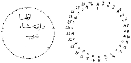 Fig. 2: Notation en cercle du cycle shâh darb à 30 temps équivalents à la croche