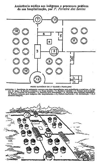 """No género de construções cafreais"""": o hospital-palhota como projecto  colonial"""