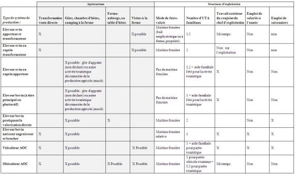 Tarif Etude De March Ef Bf Bd Restauration Rapide Credit Agricole