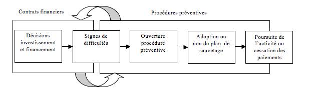 Quels Facteurs Cles De Succes Pour Le Processus De Prevention Des