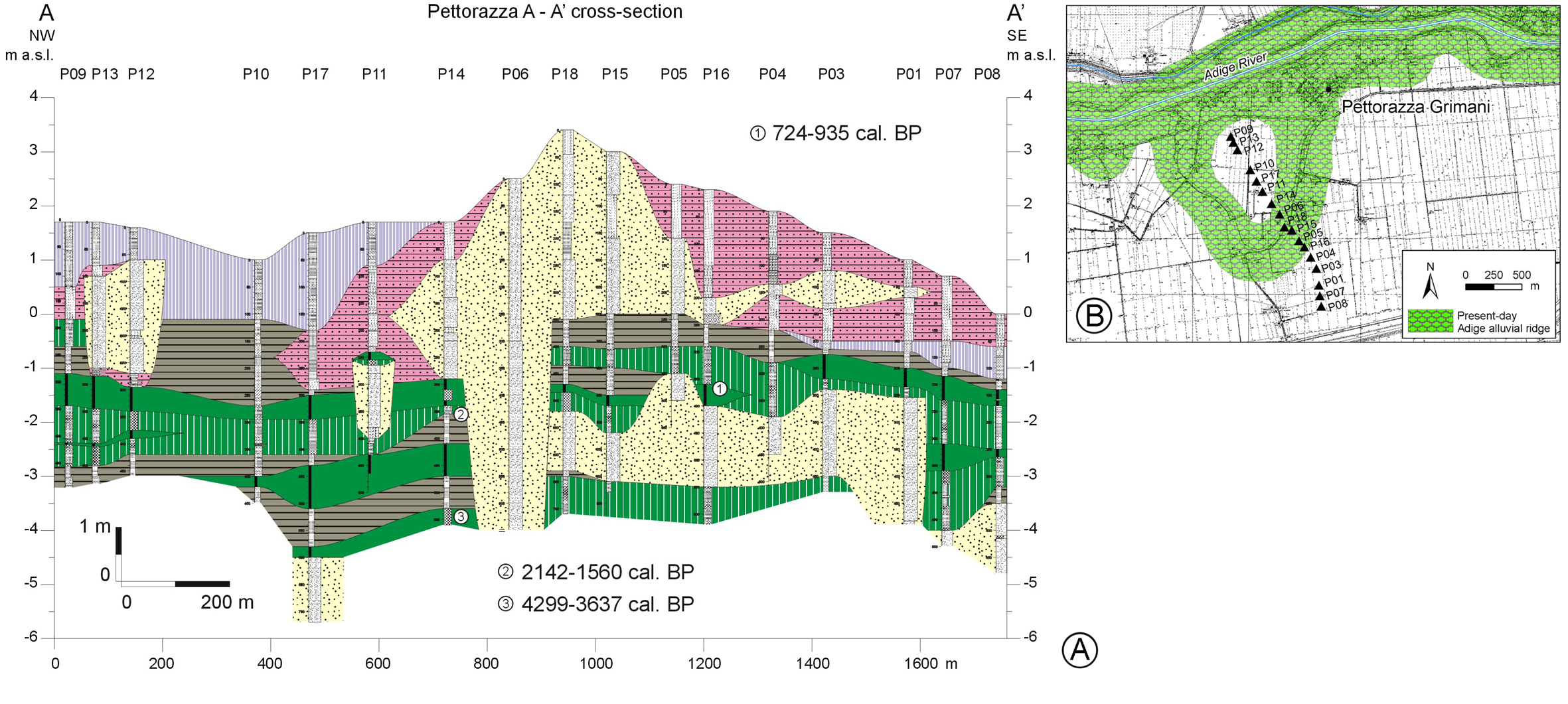 The interplay between adjacent Adige and Po alluvial systems and ...