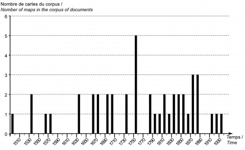 Fig. 3 – Nombre de cartes anciennes produites par décennies. Fig. 3 – Number of antique maps from the corpus produced by decade.