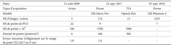 04 mars 2009 — Vol. 56, No. 2836 March 04, 2009 — Vol. 56