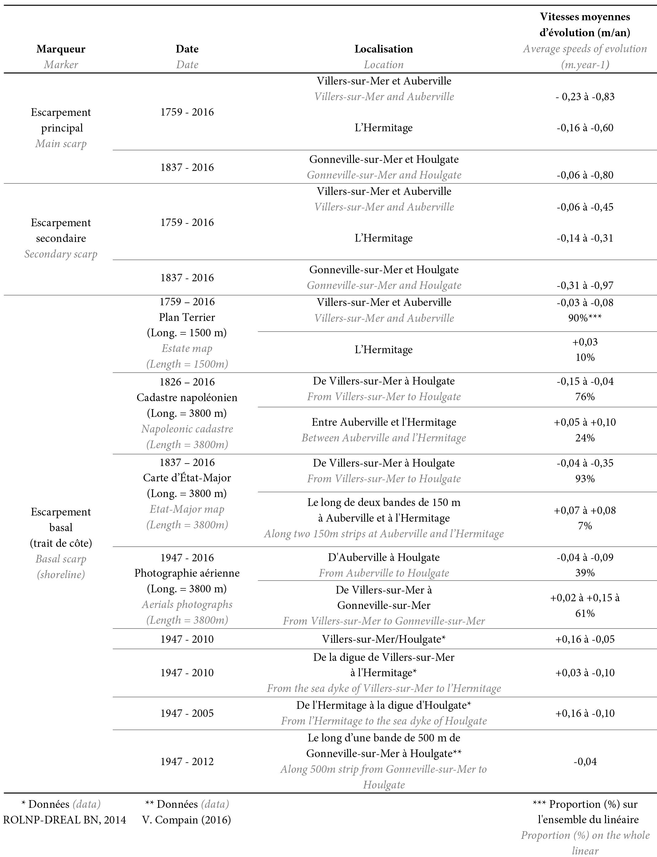 SM pas de contrat de datation première fois message en ligne datant échantillon