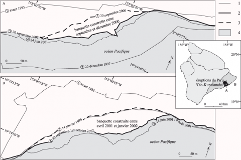 Fig. 7 – Exemples d'irrégularisation et de régularisation longitudinale du trait de côte démontrés à partir de levés au GPS portable. Fig. 7 – Maps of an irregular coastline and of shoreline grading using a portable GPS survey.
