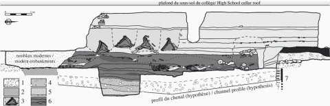 Fig. 5 – Coupe stratigraphique du chenal canalisé du Valvachère romain (site du collège Maxime Javelly). Fig. 5 – Stratigraphic sequence of the Roman Valvachère channel (archaeological site of Maxime Javelly High School).
