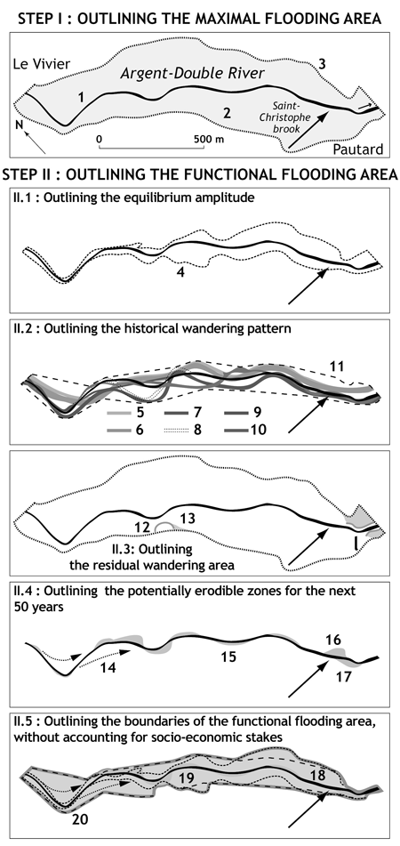 "Fig. 6 – The concept of ""functional flooding area"" [Malavoi et al., 1998] applied to the Argent-Double River, left-bank tributary of Aude River, Mediterranean France (see location in fig. 1; data from G. Arnaud-Fassetta and M. Fort). Fig. 6 – Le concept d'espace de liberté [Malavoi et al., 1998] appliqué à l'Argent-Double, affluent de rive gauche de l'Aude, France méditerranéenne (voir localisation sur fig. 1; données G. Arnaud-Fassetta et M. Fort)."