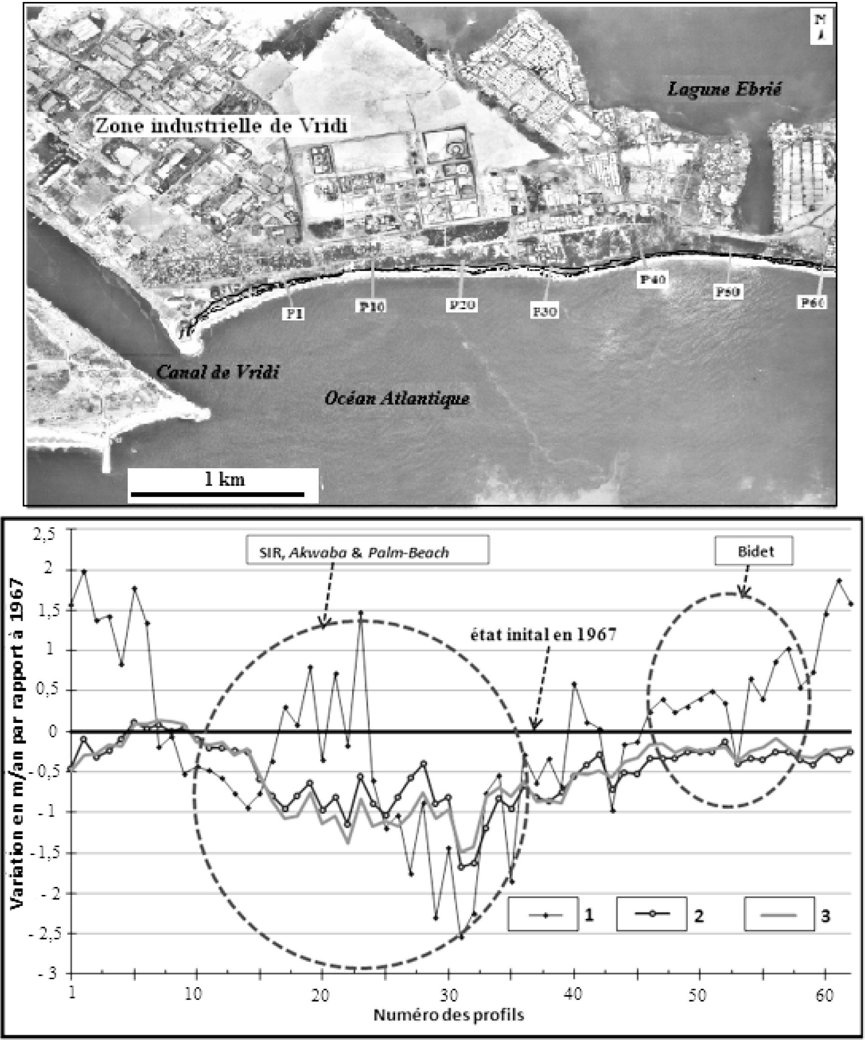 Url http journals openedition org geomorphologie docannexe image 9990 img 7 png