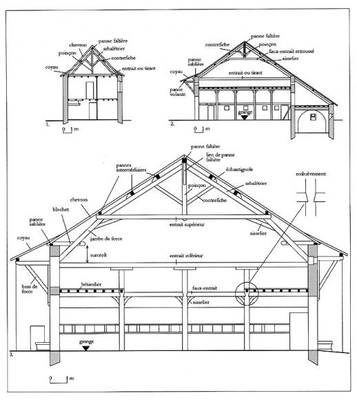 l 39 tude des charpentes comme l ment de datation du patrimoine rural l 39 exemple genevois. Black Bedroom Furniture Sets. Home Design Ideas