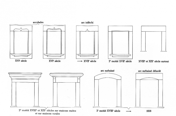 r partition chronologique des mod natures d encadrements et volution des formes de cartouches. Black Bedroom Furniture Sets. Home Design Ideas