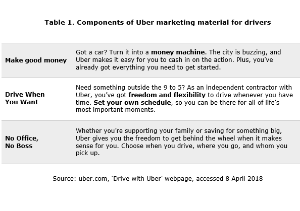 Shake That Moneymaker Insights From Montreal S Uber Drivers