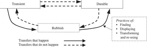 TREMULOUS TÉLÉCHARGER MAP