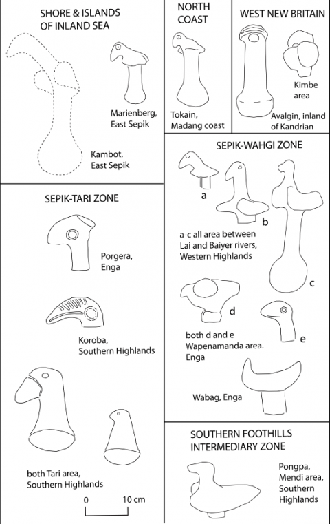 Figure 9. – Bird pestles