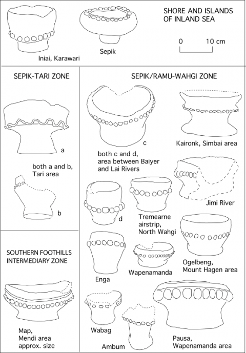 Figure 11. – Decorated pedestal mortars