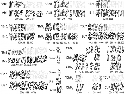 Figure 2. – Pre-term writing examples shown in pairs illustrating pre-incised (marked with an asterisk) and final version of the inscription