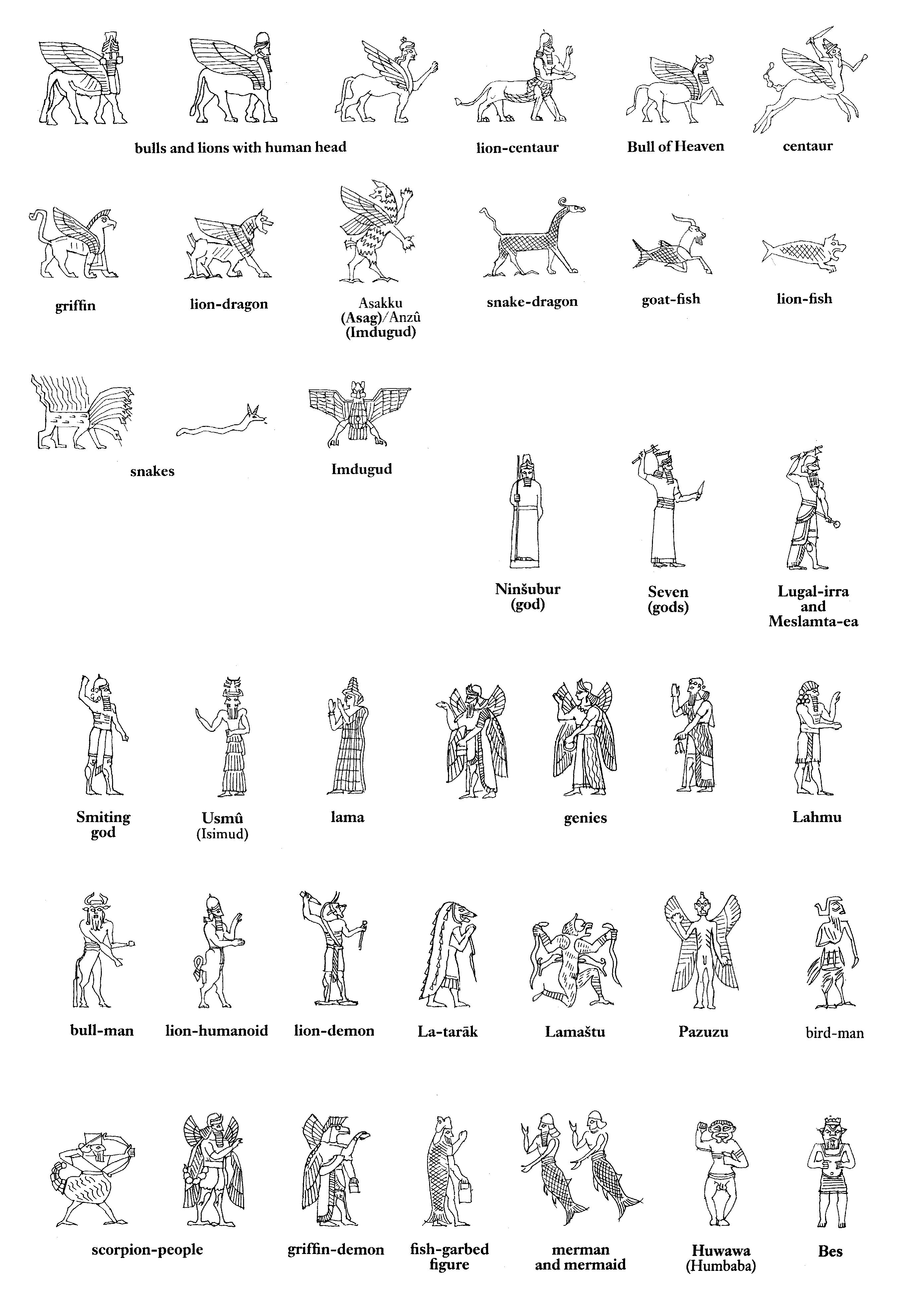 Modèle monstre datant