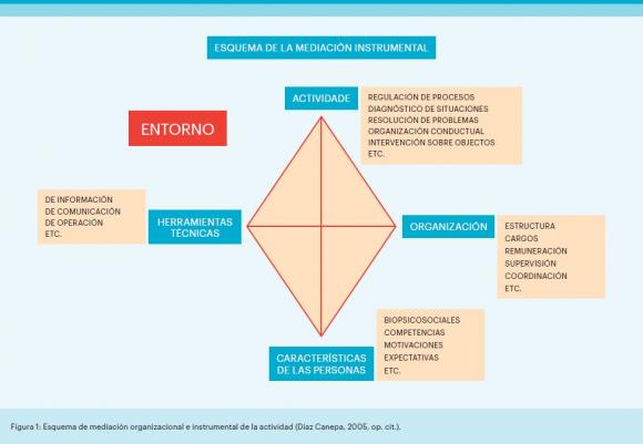 Gestión Del Cambio En Las Organizaciones Efectos Sobre La