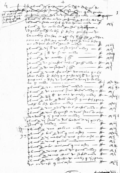 Trois Zooms Sur Une Scripta
