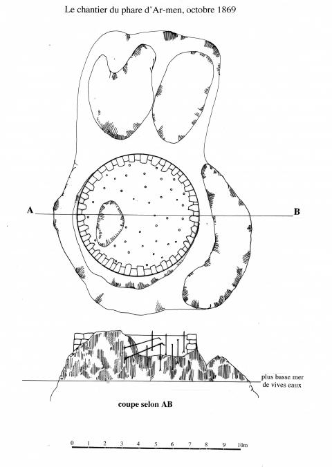 Ill. 2: Élévation et coupe de la structure du phare sur le rocher d'Armen en octobre 1869