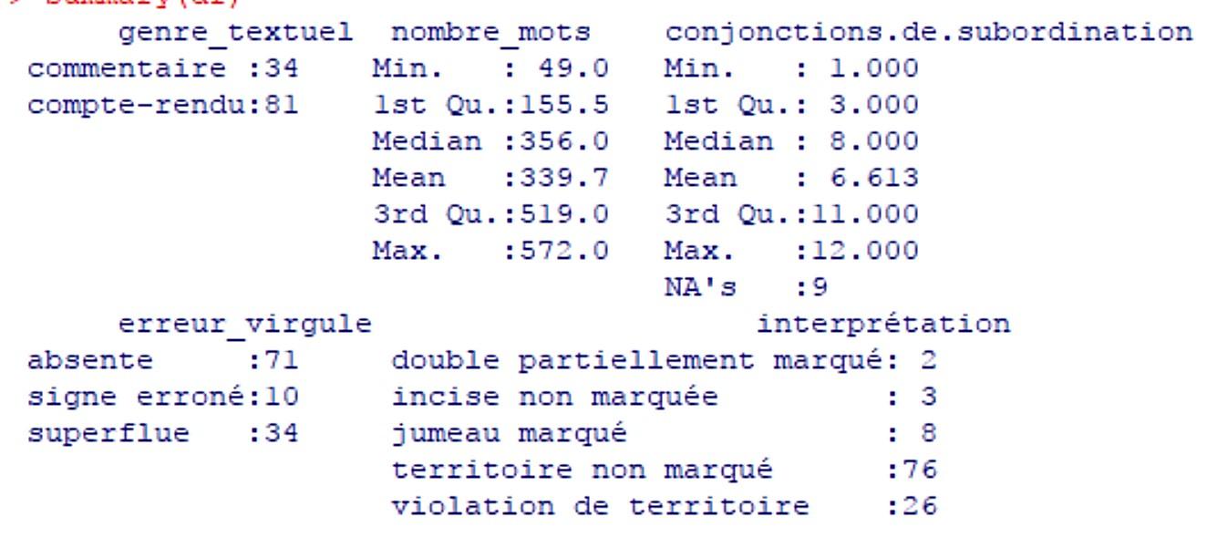 Les fonctions de la virgule en français et en allemand (French Edition)