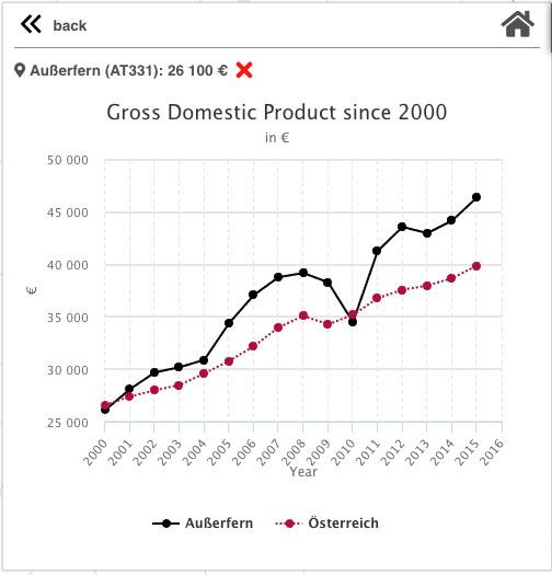 En ligne datation Statistik 2014