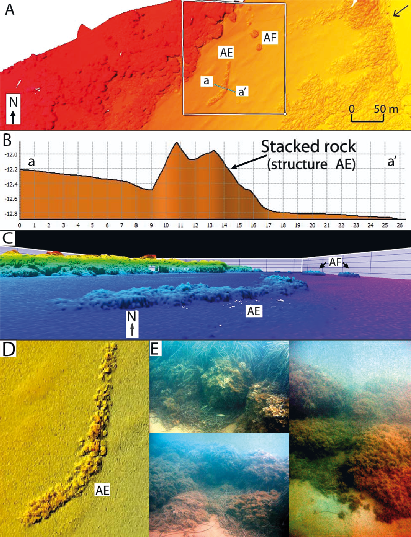 Multibeam Sonar Technology and Geology to Interpret Ancient