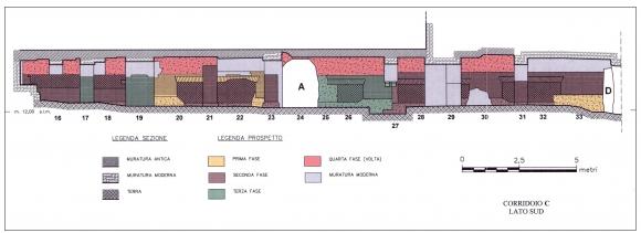 Le sostruzioni del tempio di apollo sosiano e del portico for Avvolgere le planimetrie del portico
