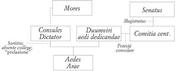 Compatibilità astrologica datazione