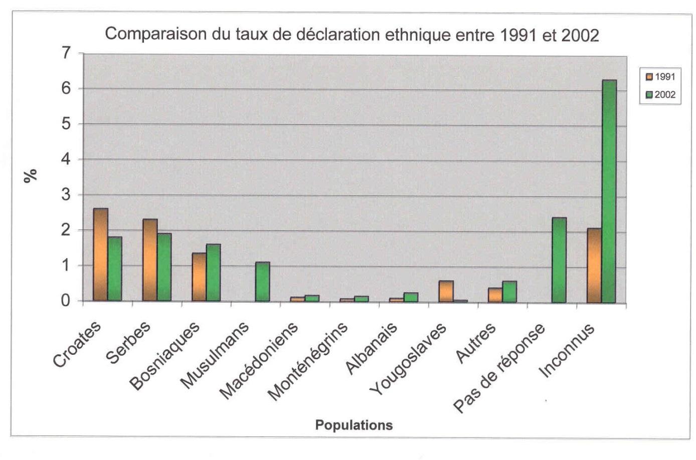 minorites org française