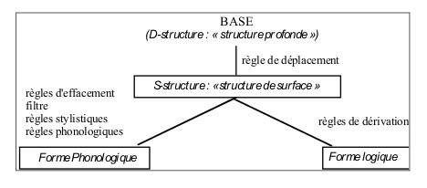 Forex arbitrage calculator dubai