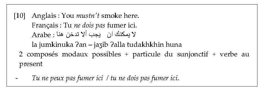 Obligation Et Inference En Anglais En Francais Et En Arabe